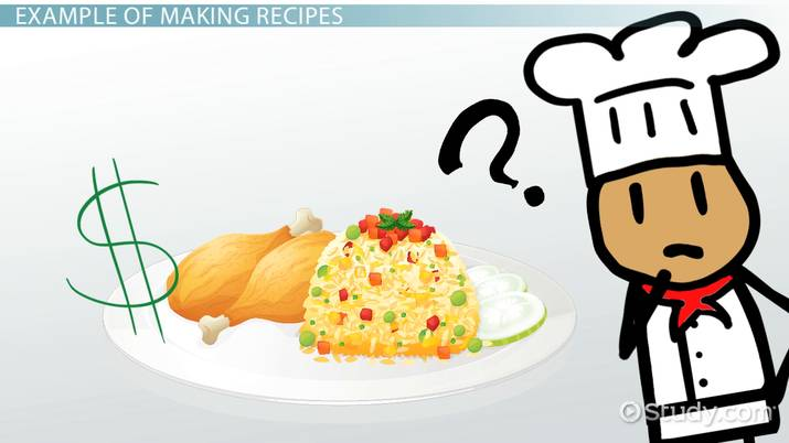 How to Calculate Food Cost for a Recipe - Video & Lesson Transcript