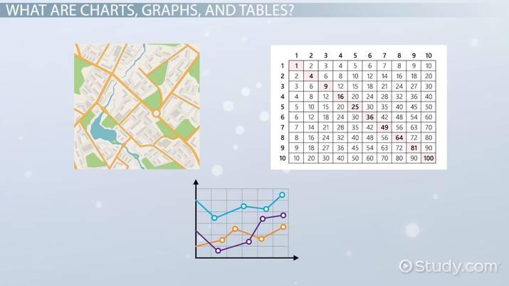 Interpreting Charts Graphs Tables Video Lesson Transcript