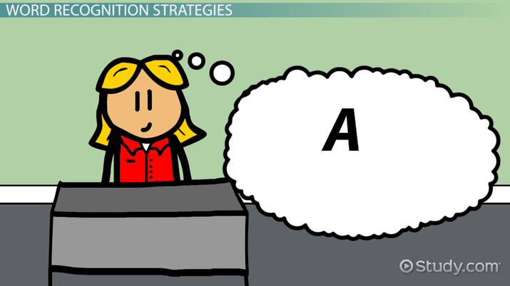 Teaching Strategies For Word Recognition Spelling Video