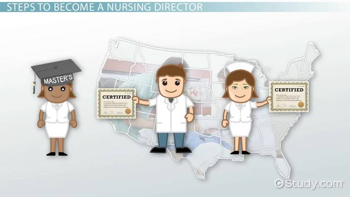 How to Become a Nursing Director: Education and Career Roadmap