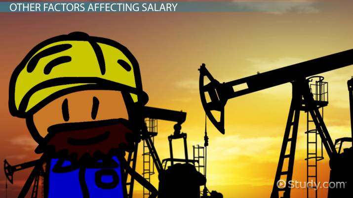 Best Engineering Majors For Achieving The Highest Starting Salary