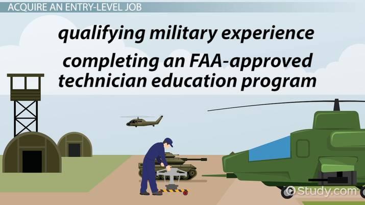 Become An Aeronautics Technician Education And Career Roadmap