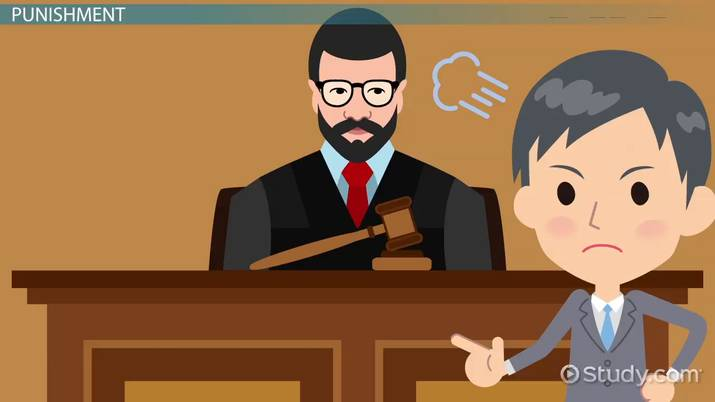 What is Contempt of Court? - Definition & Punishment - Video
