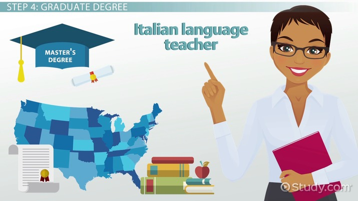 Italian language course in shanghai: subscribe now! | china-italy.