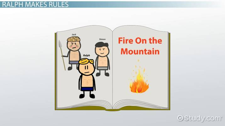 Lord of the Flies Chapter 2 Summary & Quotes - Video