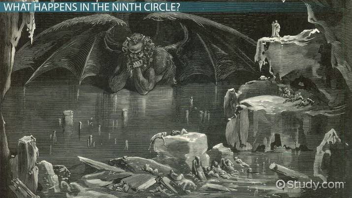 Dante's Inferno Ninth Circle of Hell: Punishments & Description