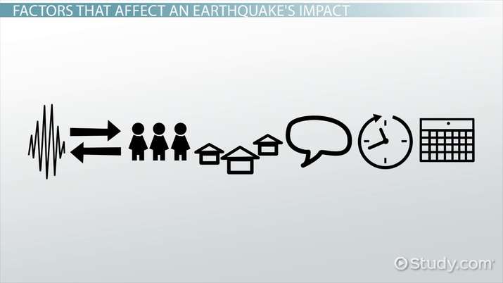 Factors That Determine The Impact Of An Earthquake Video Lesson
