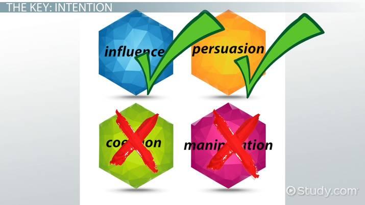 Influence & Persuasion vs  Coercion & Manipulation - Video & Lesson