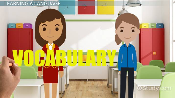Teaching Vocabulary To ELL Students Video Lesson