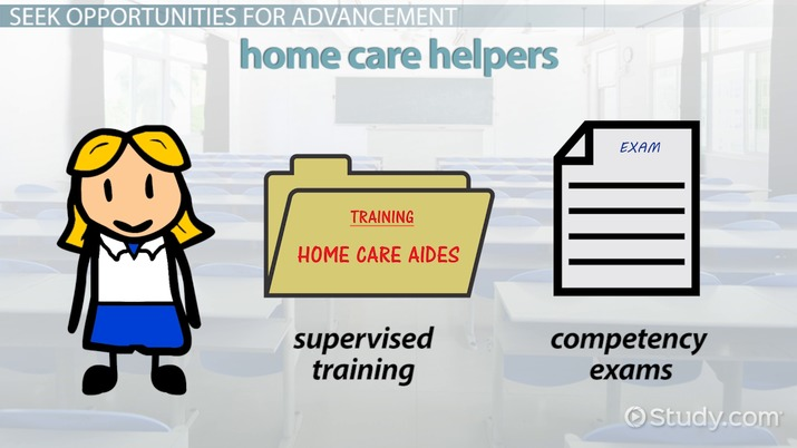 How to Become a Home Care Helper