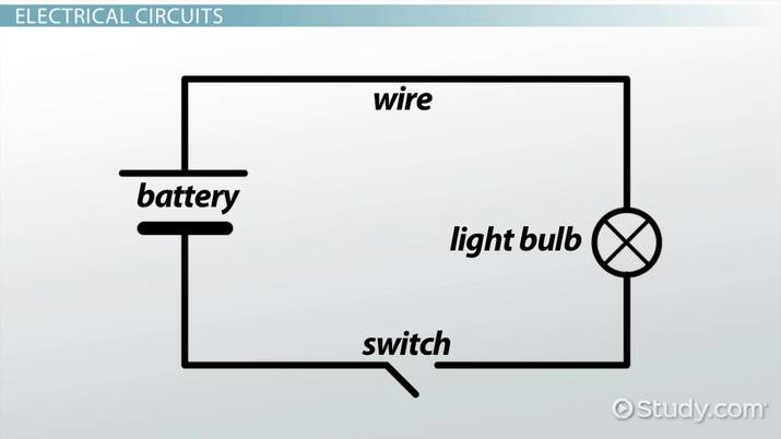 Electric Circuit Diagrams: Lesson for Kids - Video & Lesson