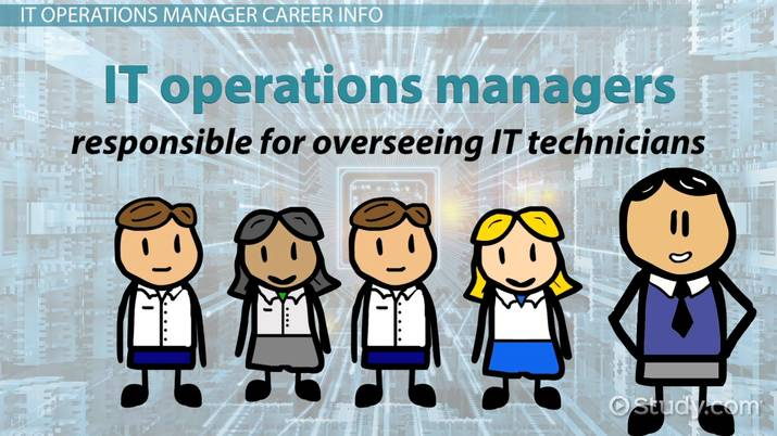 Image result for IT Manager