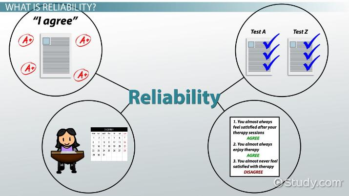 Internal Consistency Reliability: Example & Definition