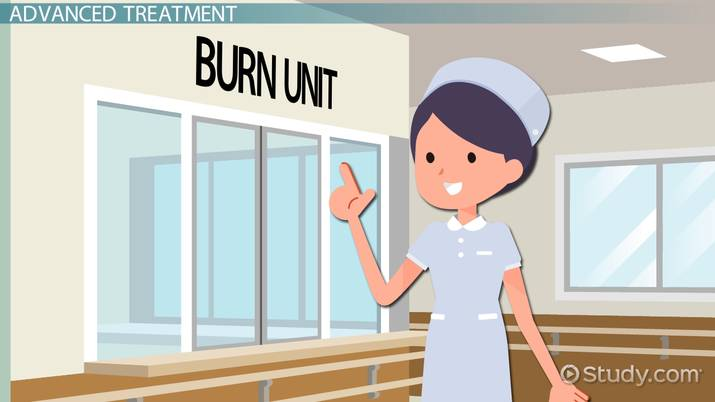How to Treat Concrete Burns - Video & Lesson Transcript