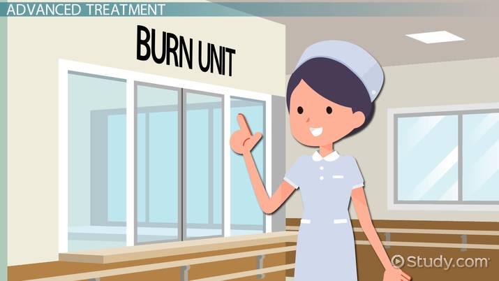 How to Treat Concrete Burns - Video & Lesson Transcript | Study com