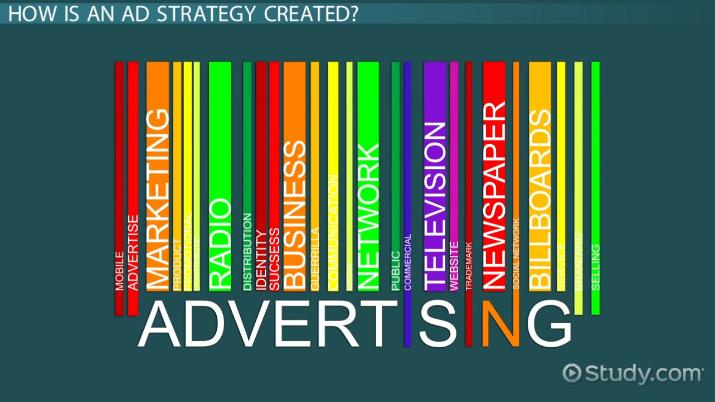 ad campaign  strategy  u0026 examples