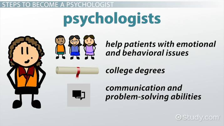 Be A Psychologist Requirements Education Qualifications