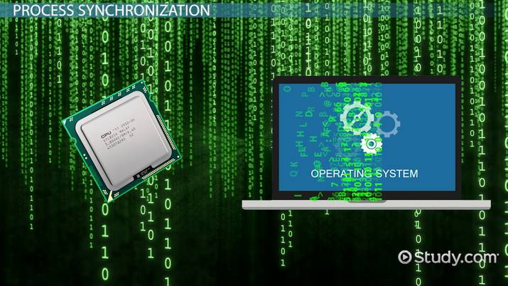 Process Synchronization in Operating Systems: Definition