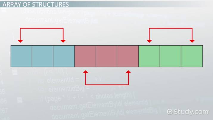 Arrays of Structures in C Programming - Video & Lesson Transcript