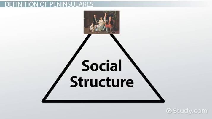 peninsulares  definition  u0026 explanation