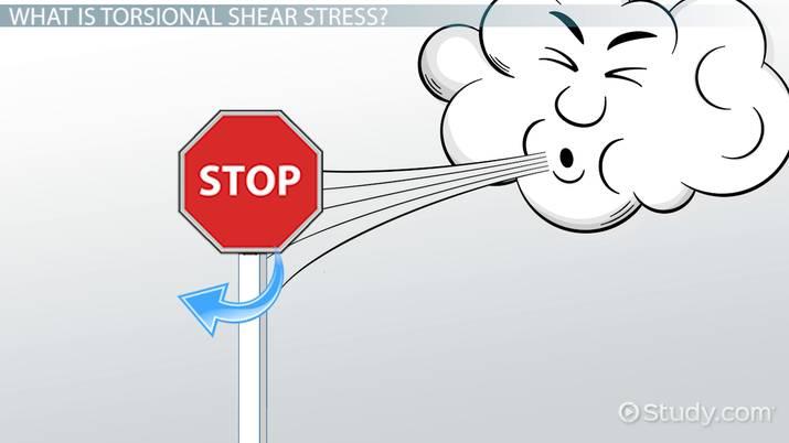 Torsional Shear Stress Formula - Video & Lesson Transcript | Study com