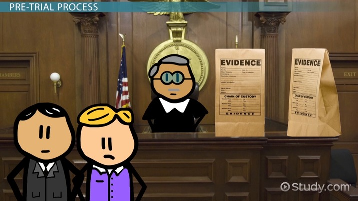 What Is a Court Trial? - Definition, Process & Rules - Video