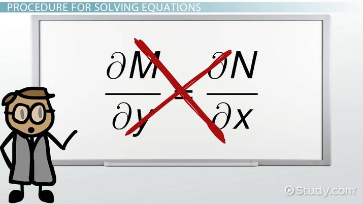 solve the following initial value problem
