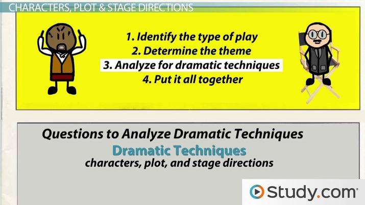 Analyzing Dramatic Works: Theme, Character Development