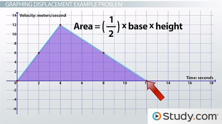 distance and displacement lab activity answer key