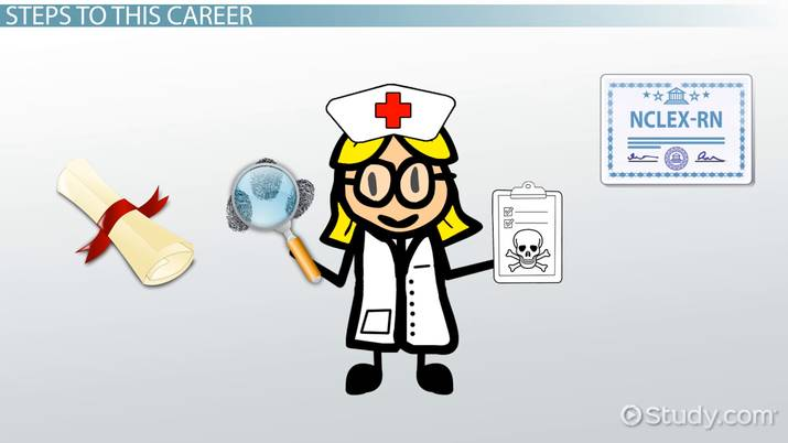 How To Become A Medical Examiner Nurse Investigator