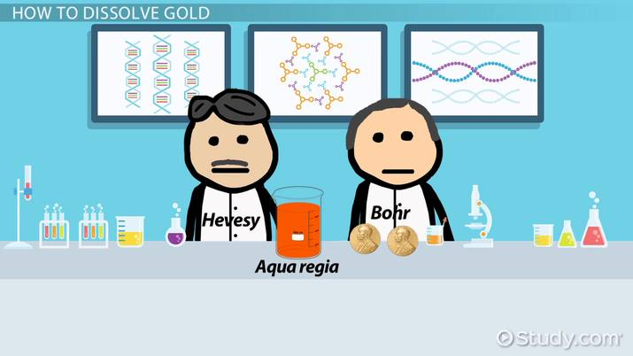 What is Aqua Regia? - Definition, Composition & Chemical