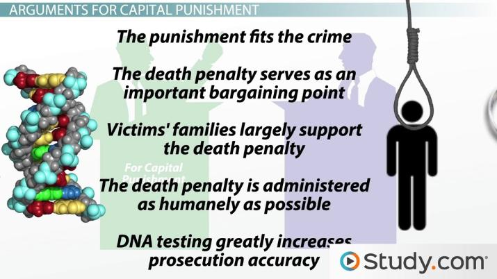 Arguments For and Against Capital Punishment - Video & Lesson