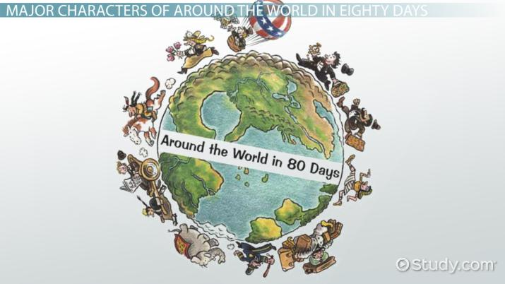 Around the World in Eighty Days by Jules Verne: Summary & Characters ...