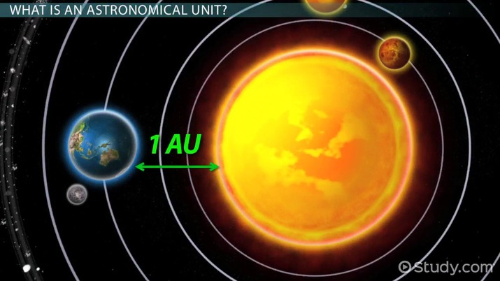 Astronomical Units & Light Years: Definition & Examples - Video