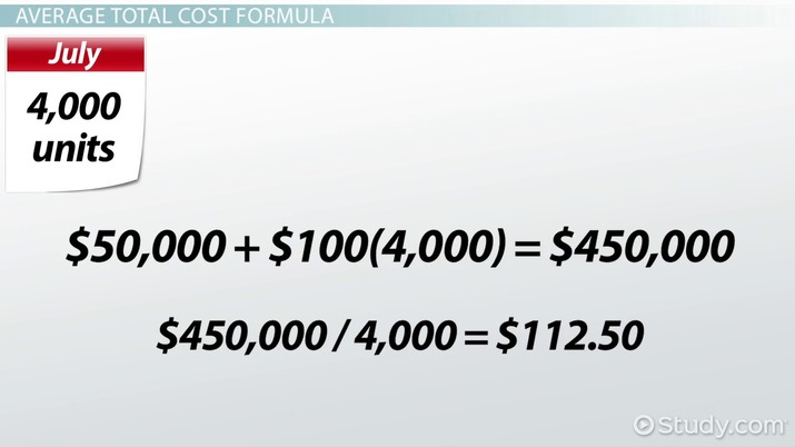 Solved: determine the average cost function c^bar(x) = c(x.