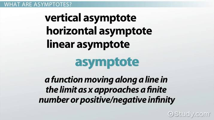 Finding Asymptotes Using Limits Video Lesson Transcript