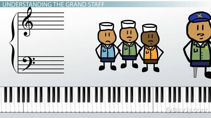 Grand Staff in Music: Symbols & Notation - Video & Lesson Transcript