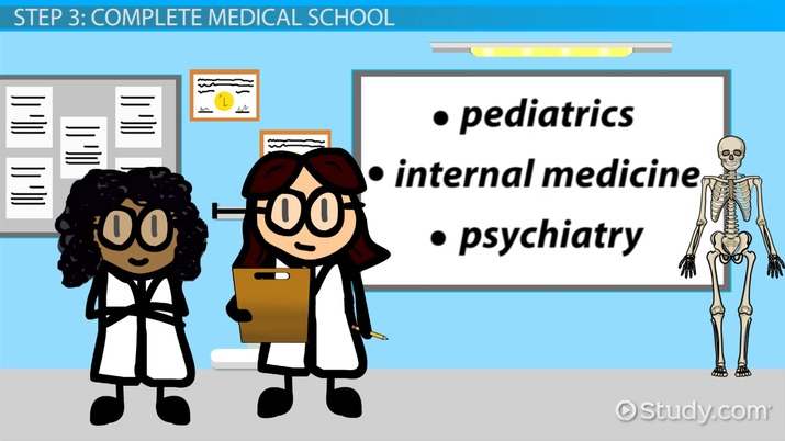 Pediatrician Education Requirements >> Becoming A Doctor Education And Residency Requirements