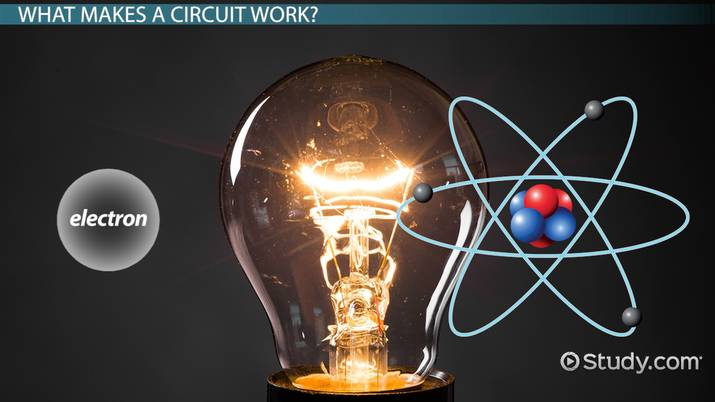 Energy Transfers in Circuits: Equations & Examples