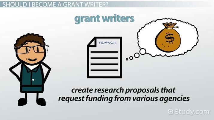 Creative Writing Field of Study