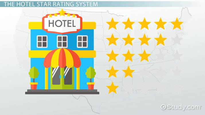 The 5-Star Hotel Star Rating System: Definition, Differences