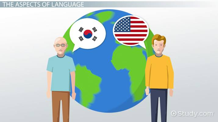 how does language affect culture