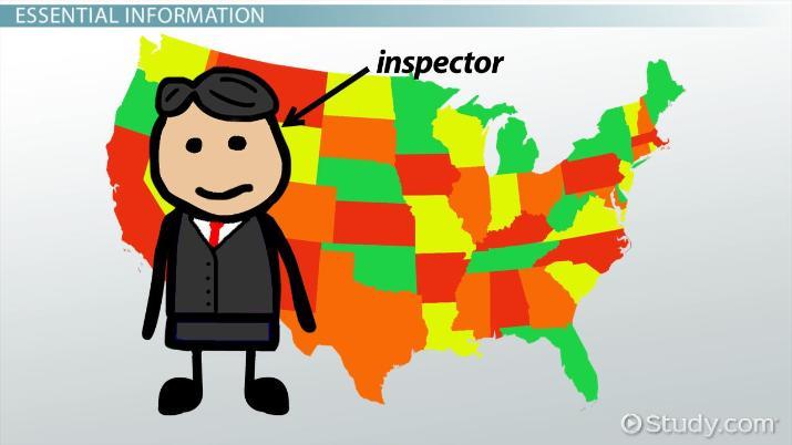 Food Inspector Salary Uk