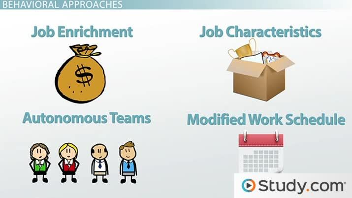 Behavioral Approaches to Job Design - Video & Lesson Transcript