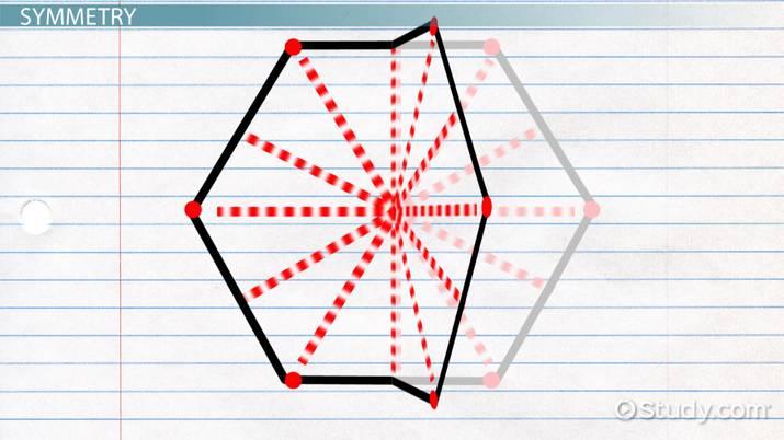 Polygons Symmetry Vertices Video Lesson Transcript Study Com