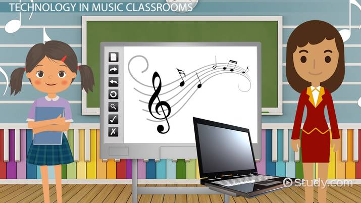Technology In The Music Classroom Video Lesson Transcript