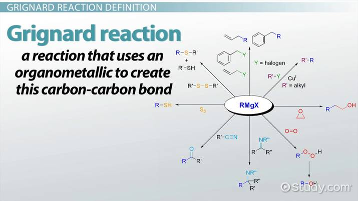 Grignard Reaction with Alcohol, Ketone & Aldehyde - Video