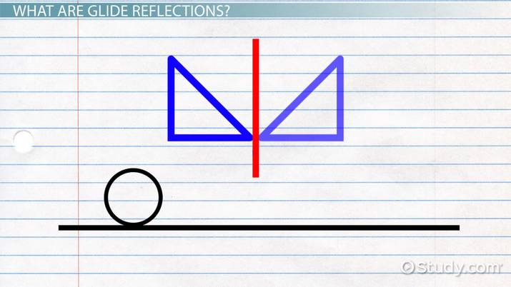Glide Reflection in Geometry: Definition & Example - Video