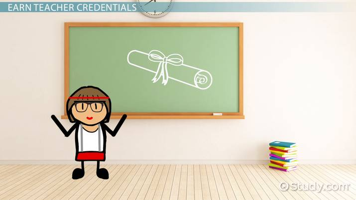 How to Become a High School Teacher | Education and Career Roadmap