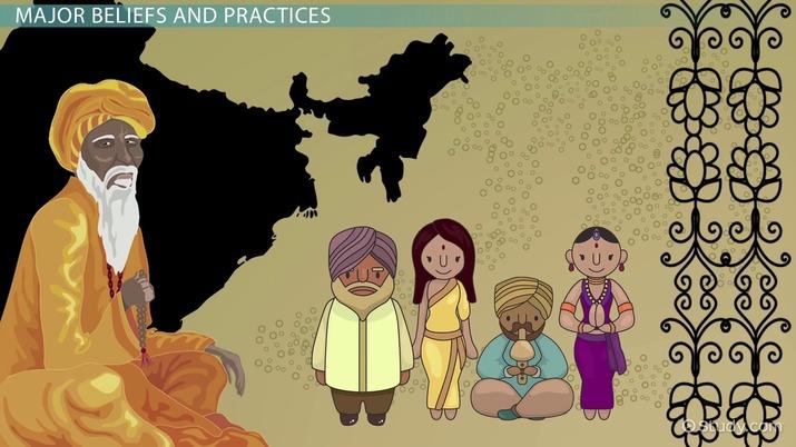 What do Hindus believe about Brahman?   Study com